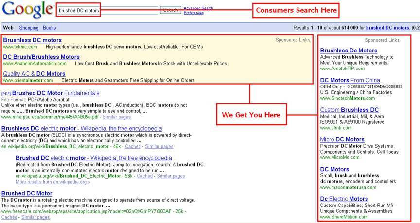 search engine results