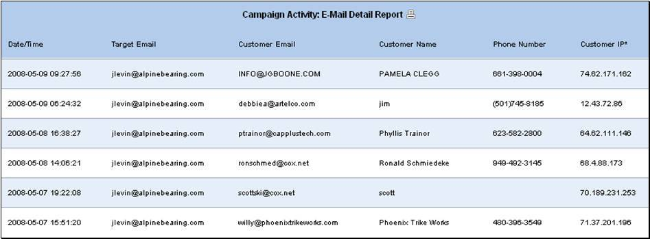 Capture emails